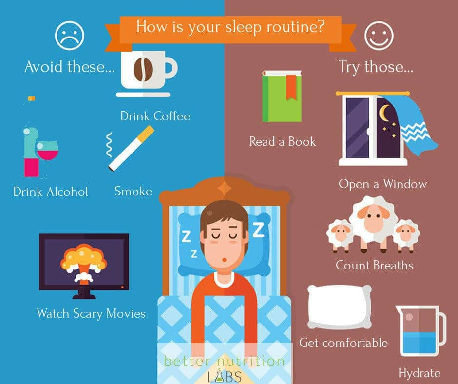 mini sleep infographic - Sleep and weight loss - Is your sleep routine sabotaging your diet?